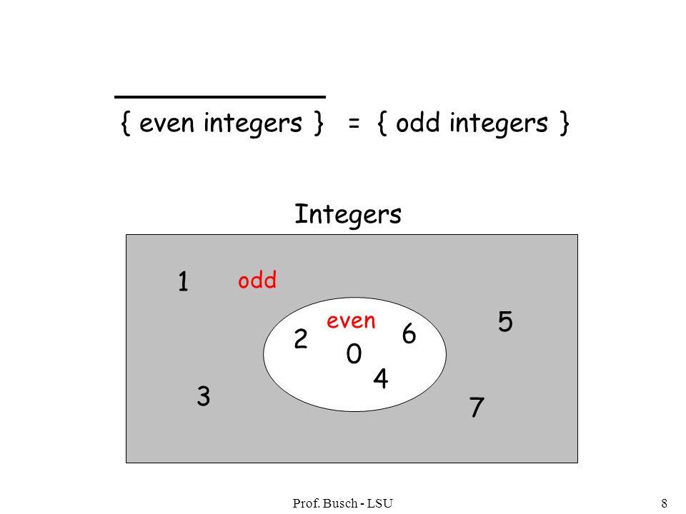 Prof. Busch - LSU8 0 2 4 6 1 3 5 7 even { even integers } = { odd integers } odd Integers