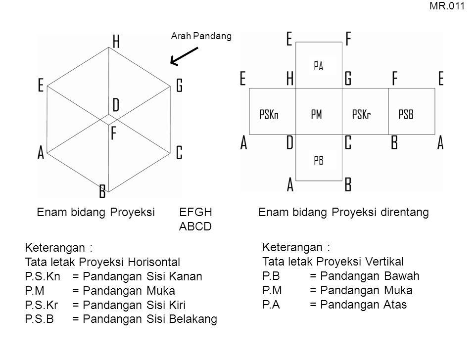 Enam bidang ProyeksiEFGH ABCD Enam bidang Proyeksi direntang Keterangan : Tata letak Proyeksi Horisontal P.S.Kn= Pandangan Sisi Kanan P.M= Pandangan M