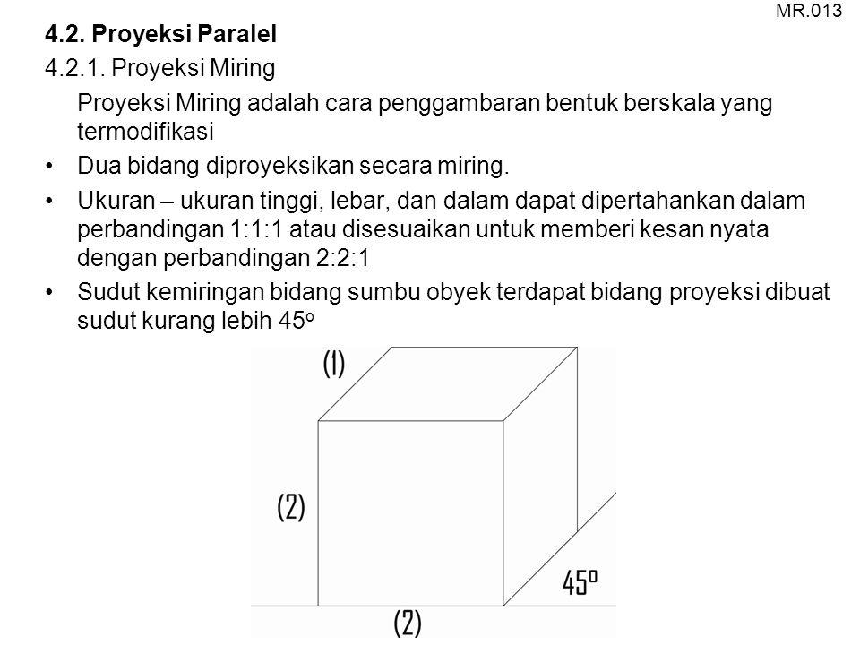 4.2. Proyeksi Paralel 4.2.1. Proyeksi Miring Proyeksi Miring adalah cara penggambaran bentuk berskala yang termodifikasi Dua bidang diproyeksikan seca