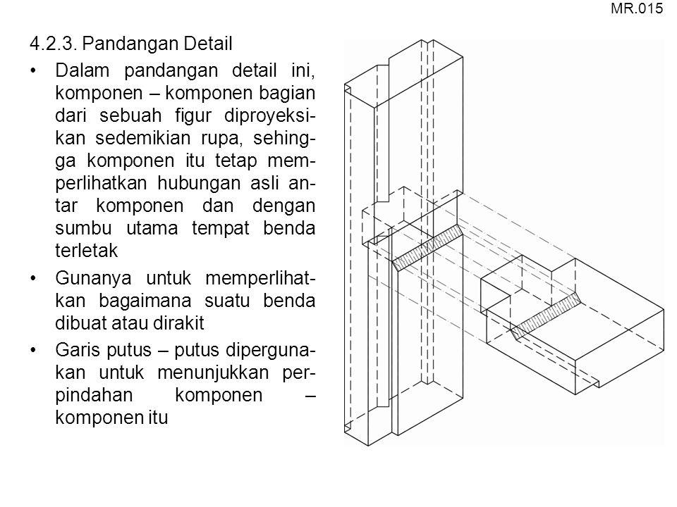 4.2.3. Pandangan Detail Dalam pandangan detail ini, komponen – komponen bagian dari sebuah figur diproyeksi- kan sedemikian rupa, sehing- ga komponen