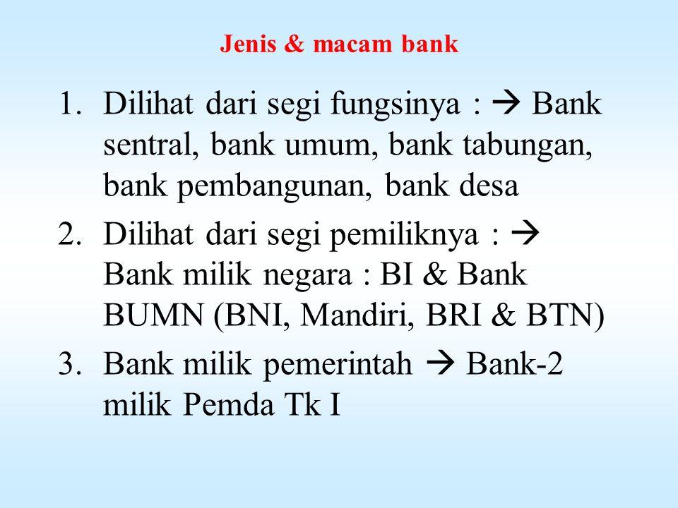 Definisi bank menurut UU No.