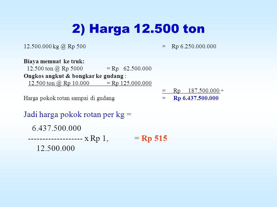 JAWAB 1)Pesanan rotan kering 10.000 ton : Susut 20 % Misal, rotan belum kering= 100 X Susut 20% x 100 X= 20 X - Rotan kering = 80 X = 10.000 ton Jadi Rotan yg hrs dibeli (dalam keadaan basah) : 100 ------- x 10.000 ton= 12.500 ton 80