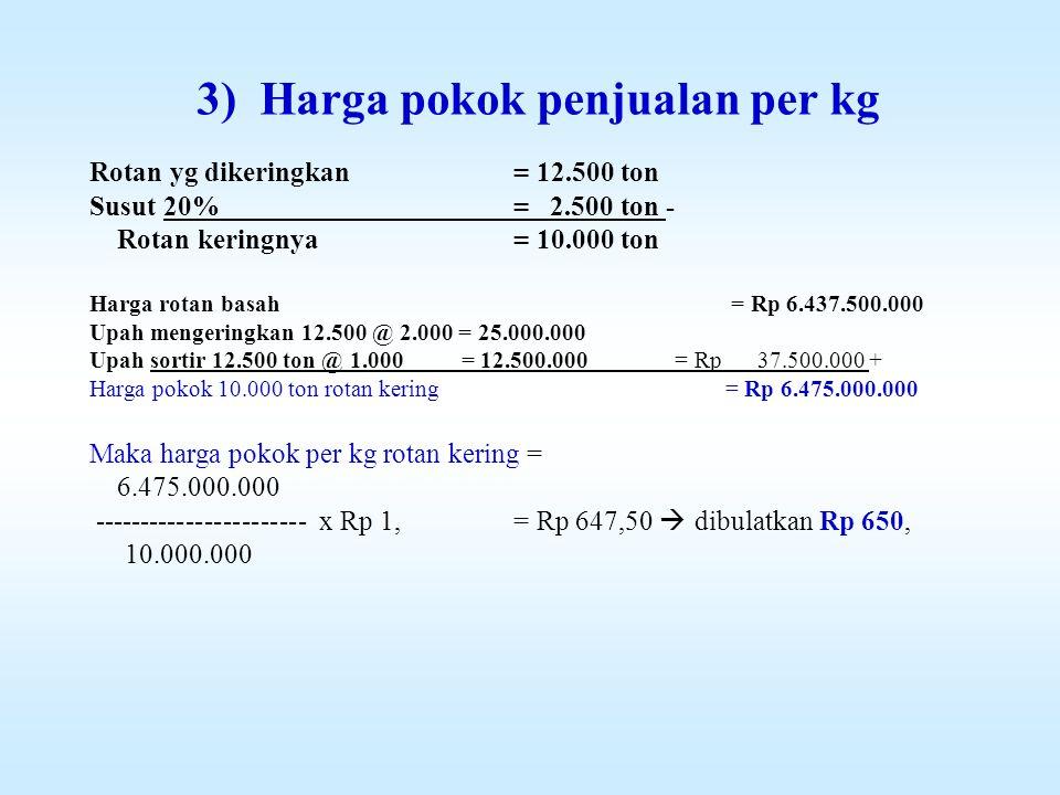 2) Harga 12.500 ton 12.500.000 kg @ Rp 500= Rp 6.250.000.000 Biaya memuat ke truk: 12.500 ton @ Rp 5000 = Rp 62.500.000 Ongkos angkut & bongkar ke gudang : 12.500 ton @ Rp 10.000= Rp 125.000.000 = Rp 187.500.000 + Harga pokok rotan sampai di gudang= Rp 6.437.500.000 Jadi harga pokok rotan per kg = 6.437.500.000 ------------------- x Rp 1, = Rp 515 12.500.000