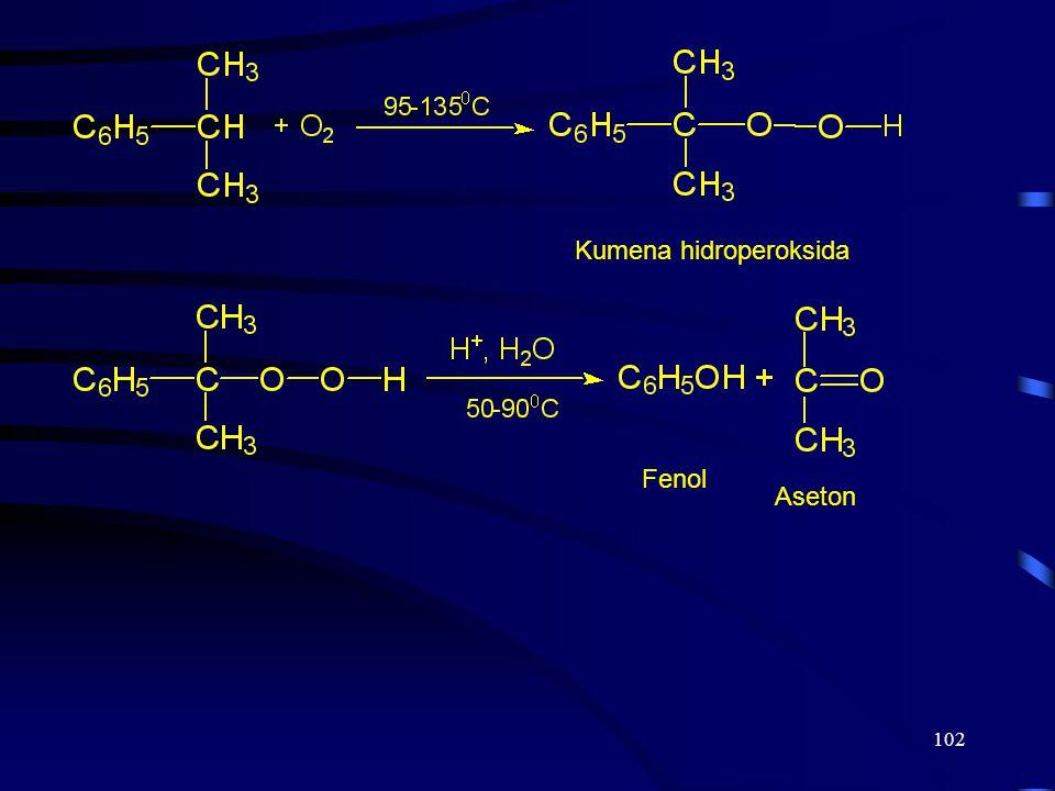 102 Kumena hidroperoksida Fenol Aseton