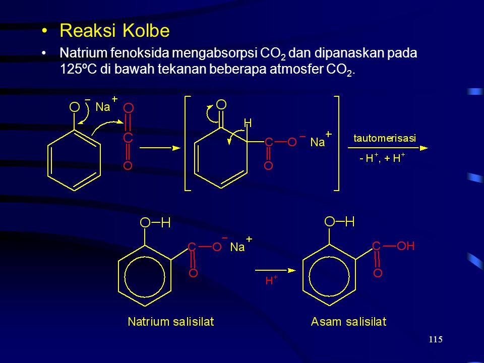 115 Reaksi Kolbe Natrium fenoksida mengabsorpsi CO 2 dan dipanaskan pada 125ºC di bawah tekanan beberapa atmosfer CO 2.