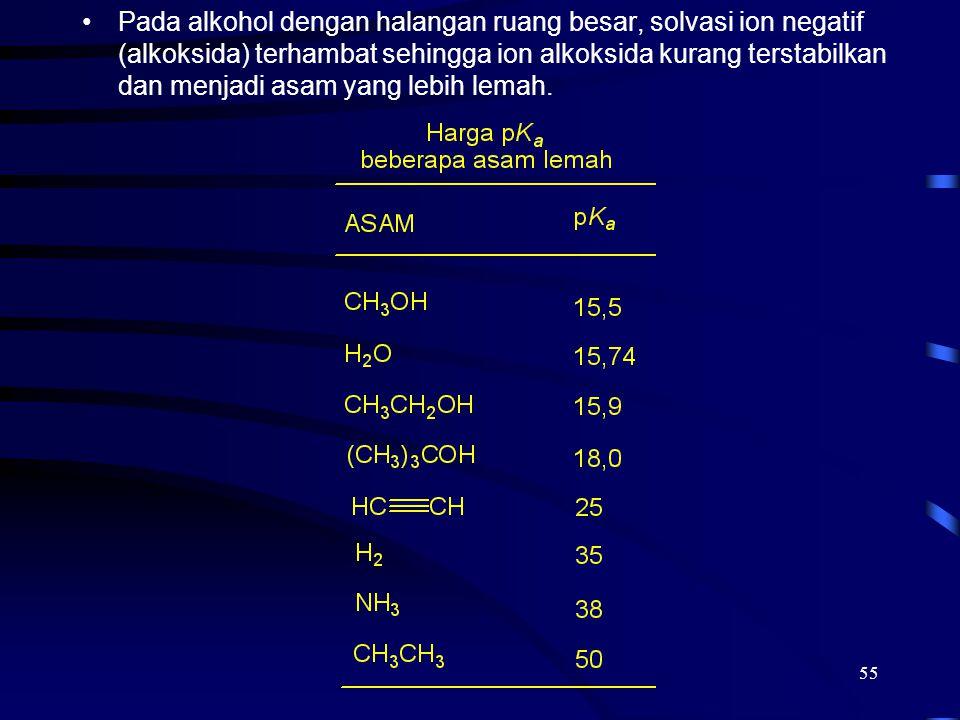 55 Pada alkohol dengan halangan ruang besar, solvasi ion negatif (alkoksida) terhambat sehingga ion alkoksida kurang terstabilkan dan menjadi asam yan