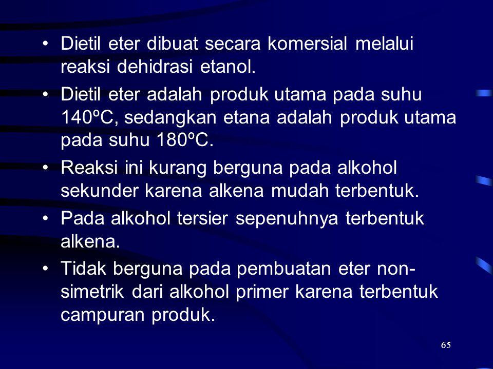 65 Dietil eter dibuat secara komersial melalui reaksi dehidrasi etanol. Dietil eter adalah produk utama pada suhu 140ºC, sedangkan etana adalah produk
