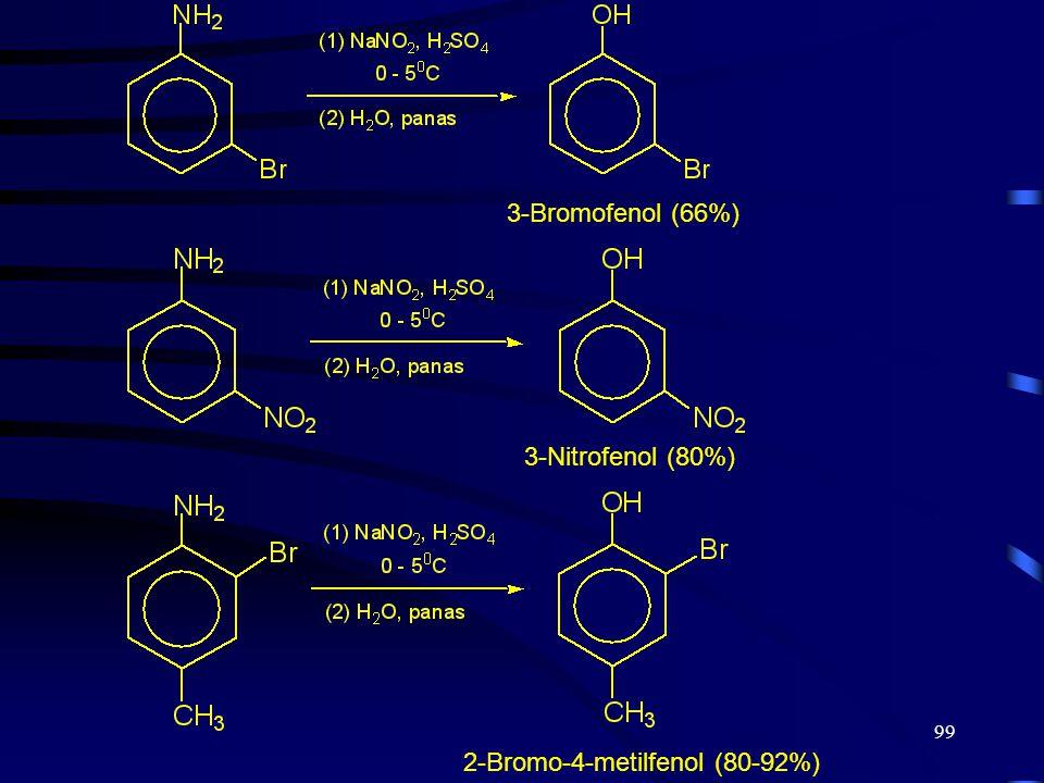 99 3-Bromofenol (66%) 3-Nitrofenol (80%) 2-Bromo-4-metilfenol (80-92%)