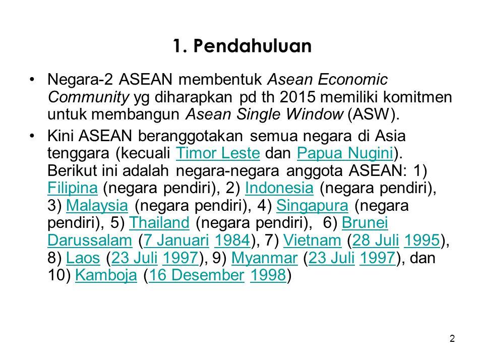 1.Pendahuluan & Pengertian 2.Skema National Single Window 3.Sistem Satu Jalur Pabean 4.Dokumen Tunggal Pabean Dipercepat 5.Keuntungan dan kerugian Nat