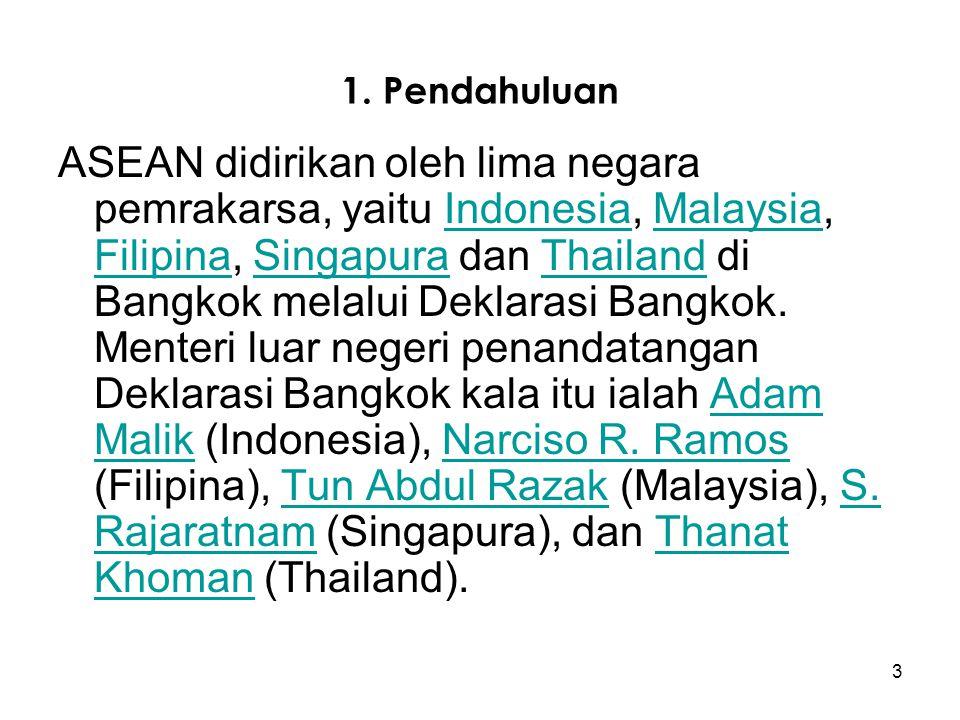 1. Pendahuluan Negara-2 ASEAN membentuk Asean Economic Community yg diharapkan pd th 2015 memiliki komitmen untuk membangun Asean Single Window (ASW).