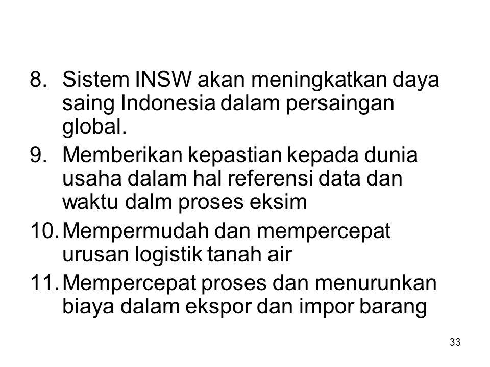 5.Semua informasi terkait INSW diantaranya informasi dari kementerian/lembaga dan media masa dapat diakses oleh pelaku usaha dengan lebih cepat 6.Info