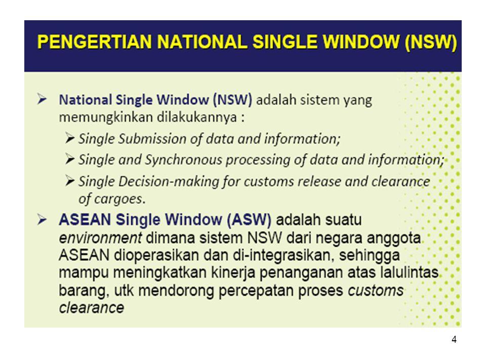 Pada acara peluncuran NSW secara nasional tsb, Bapak Presiden didampingi Pajabat terkait secara resmi telah meluncurkan sistem NSW di Indonesia.
