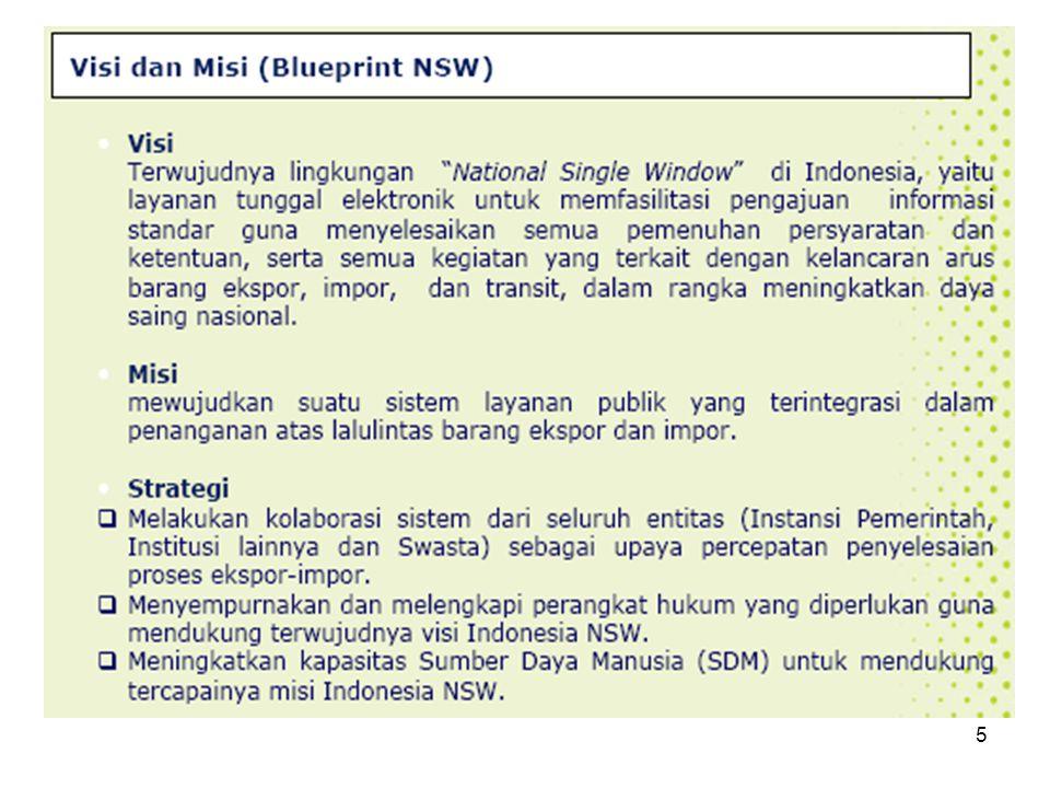 Demo live pengoperasian website dan portal INSW oleh Bapak Susiwijono selaku ketua tim teknis INSW.