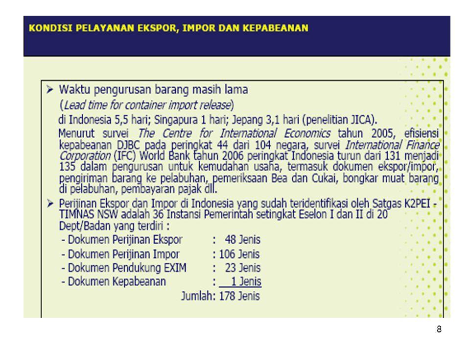 AKTIVITAS SISTEM SATU JALUR KEPABEANAN 1.e-customs 2.e-clearance 3.e-licensing dan 4.e-payment 28