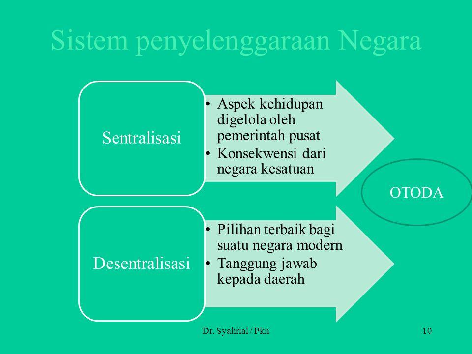Dr. Syahrial / Pkn10 Sistem penyelenggaraan Negara Aspek kehidupan digelola oleh pemerintah pusat Konsekwensi dari negara kesatuan Sentralisasi Piliha