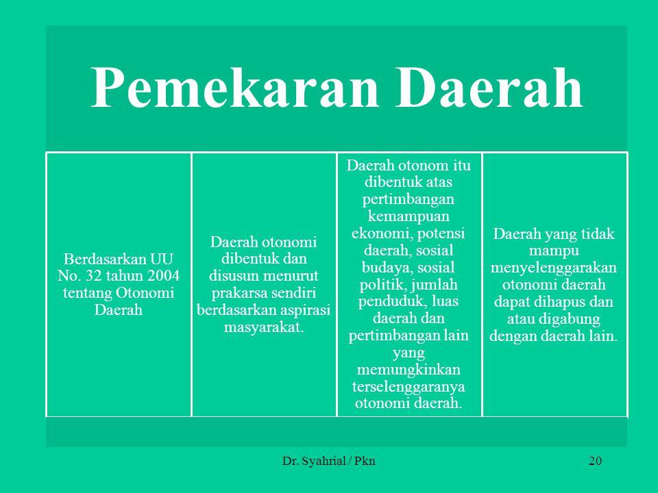 Dr. Syahrial / Pkn20 Pemekaran Daerah Berdasarkan UU No. 32 tahun 2004 tentang Otonomi Daerah Daerah otonomi dibentuk dan disusun menurut prakarsa sen