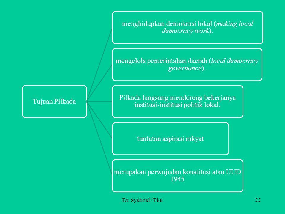 Dr. Syahrial / Pkn22 Tujuan Pilkada menghidupkan demokrasi lokal (making local democracy work). mengelola pemerintahan daerah (local democracy geverna
