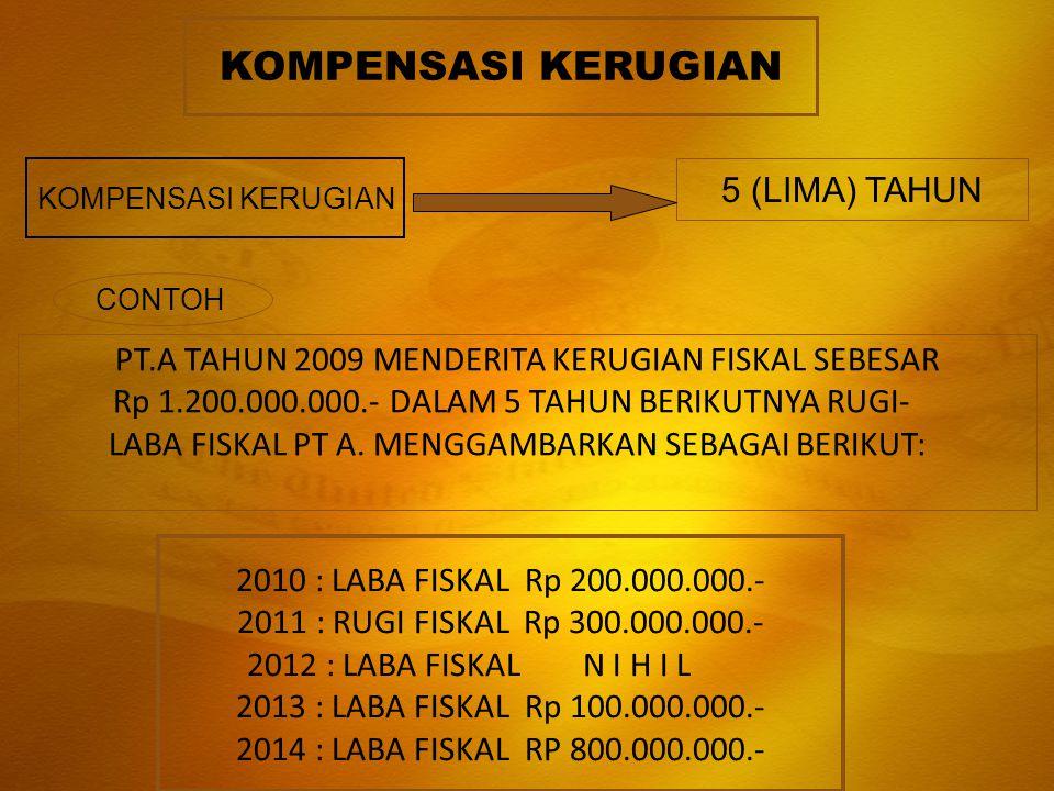 KOMPENSASI KERUGIAN 5 (LIMA) TAHUN CONTOH PT.A TAHUN 2009 MENDERITA KERUGIAN FISKAL SEBESAR Rp 1.200.000.000.- DALAM 5 TAHUN BERIKUTNYA RUGI- LABA FIS