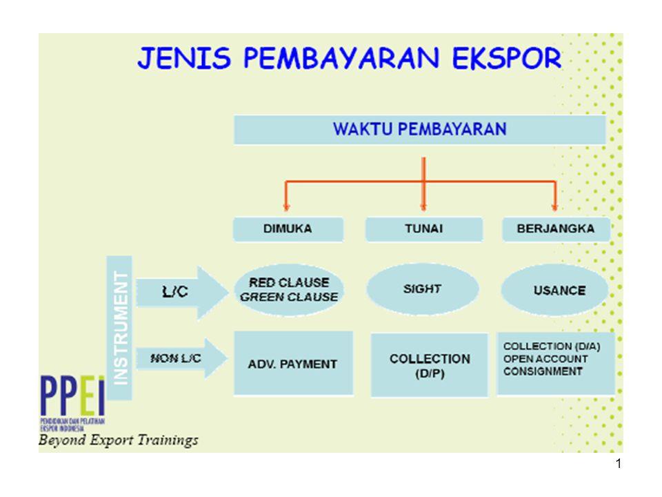 JENIS-JENIS L/C A.Jenis L/C Umum 1.Revocable L/C  tiap saat dpt dibatalkan oleh pembeli / importir /pihak yg membukanya, walau telah ditetapkan jangka waktu pembayarannya.