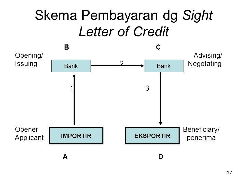 Skema Pembayaran dg Sight Letter of Credit B C Opening/ Advising/ Issuing 2 Negotating 1 3 Opener Beneficiary/ Applicant penerima A D Bank IMPORTIREKS