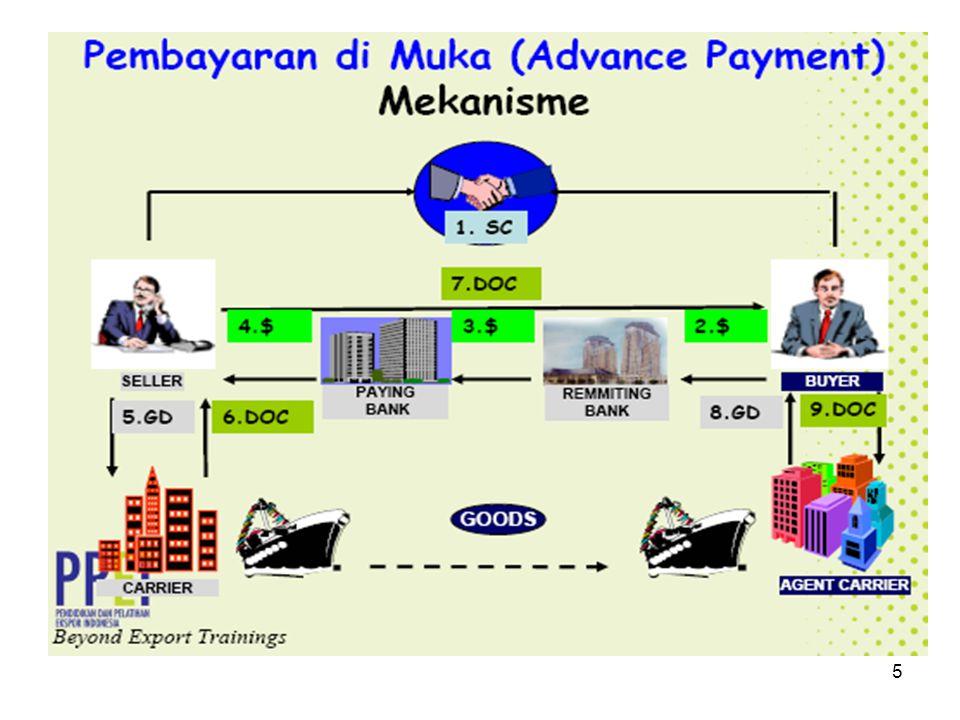Keuntungan advance payment bagi seller 1.Biaya relatif rendah 2.Proses dokumen relatif singkat 3.Seller dapat uang (dibayar) terlebih dahulu 4.Seller terhindar dari risiko politis dan atau komersial 6