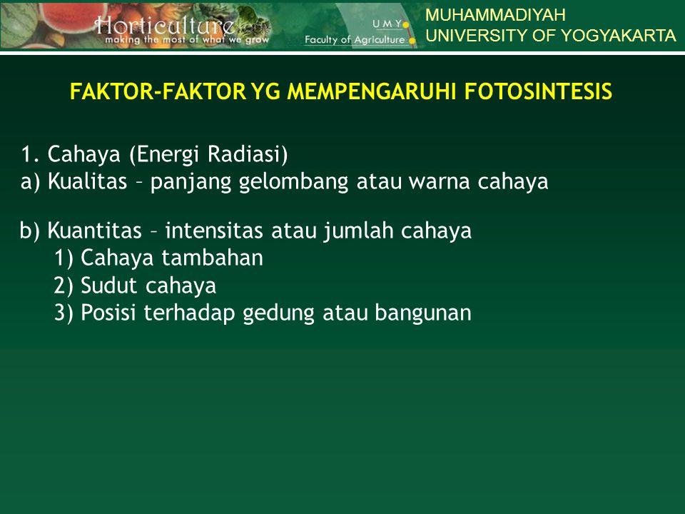 MUHAMMADIYAH UNIVERSITY OF YOGYAKARTA FAKTOR-FAKTOR YG MEMPENGARUHI FOTOSINTESIS Spektrum yang diserap oleh Khloroil dan Karotenoid