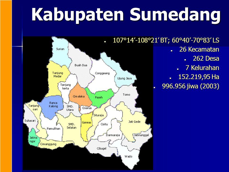 Kabupaten Sumedang 107°14'-108°21' BT; 60°40'-70°83' LS 107°14'-108°21' BT; 60°40'-70°83' LS 26 Kecamatan 26 Kecamatan 262 Desa 262 Desa 7 Kelurahan 7