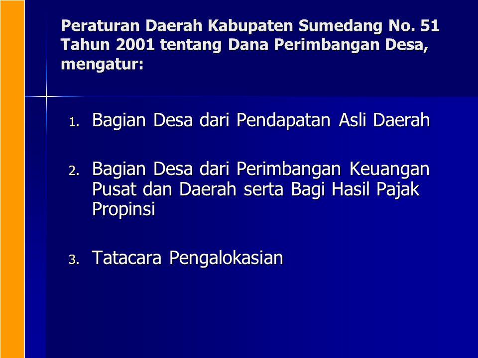 Peraturan Daerah Kabupaten Sumedang No. 51 Tahun 2001 tentang Dana Perimbangan Desa, mengatur: 1. Bagian Desa dari Pendapatan Asli Daerah 2. Bagian De