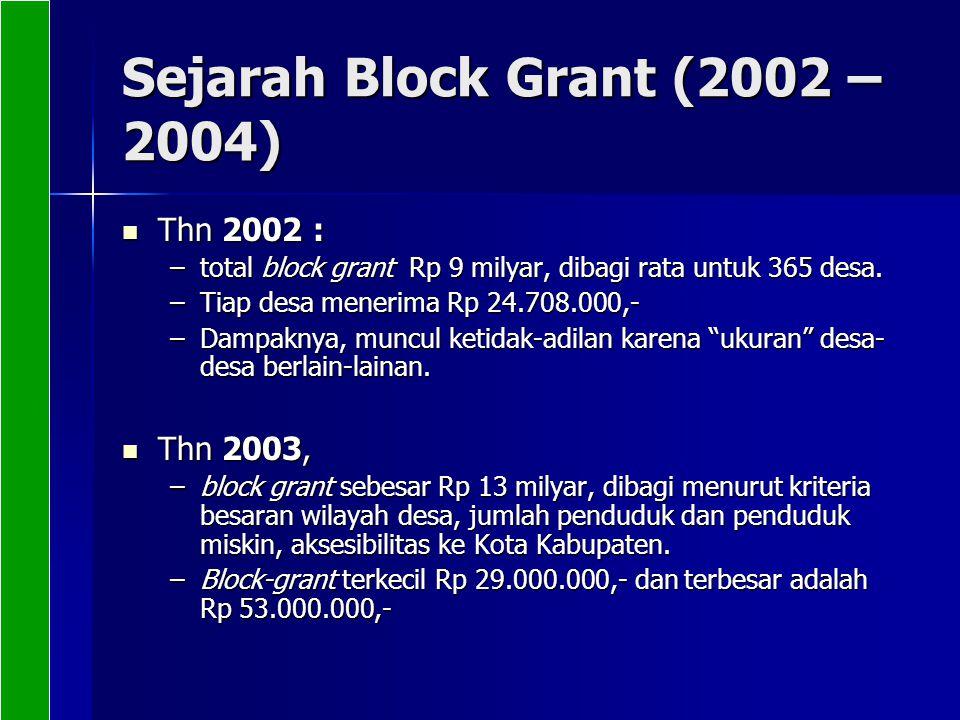 Sejarah Block Grant (2002 – 2004) Thn 2002 : Thn 2002 : –total block grant Rp 9 milyar, dibagi rata untuk 365 desa. –Tiap desa menerima Rp 24.708.000,