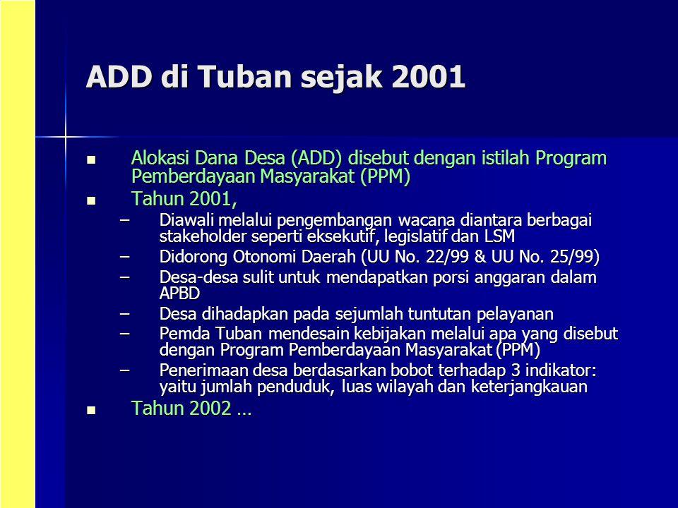 Tahun 2002, Tahun 2002, –bobot desa berdasarkan 7 indikator, –Besar PPM: Rp 19.305.000.000,- (6,3% APBD) –15 jt untuk desa dan 13 jt untuk kelurahan –bantuan pemberdayaan minimal 25 jt –Alokasi tambahan (matching grand) dihitung dengan memasukkan indikator-indikator Tahun 2003, Tahun 2003, –bobot desa bersasarkan 8 indikator, –Besar PPM: Rp 20.000.000.000,- (5,1% APBD) –tertinggi memperoleh 125 jt dan terendah memperoleh 36 jt –Ditambah bagian desa dari hasil penerimaan pajak dan retribusi daerah (Perda No.7 tahun 2003) Tahun … Tahun …