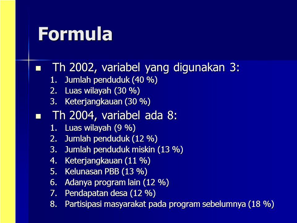 Formula Th 2002, variabel yang digunakan 3: Th 2002, variabel yang digunakan 3: 1.Jumlah penduduk (40 %) 2.Luas wilayah (30 %) 3.Keterjangkauan (30 %)