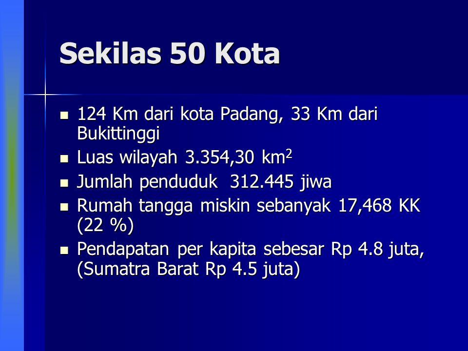 Sekilas 50 Kota 124 Km dari kota Padang, 33 Km dari Bukittinggi 124 Km dari kota Padang, 33 Km dari Bukittinggi Luas wilayah 3.354,30 km 2 Luas wilaya