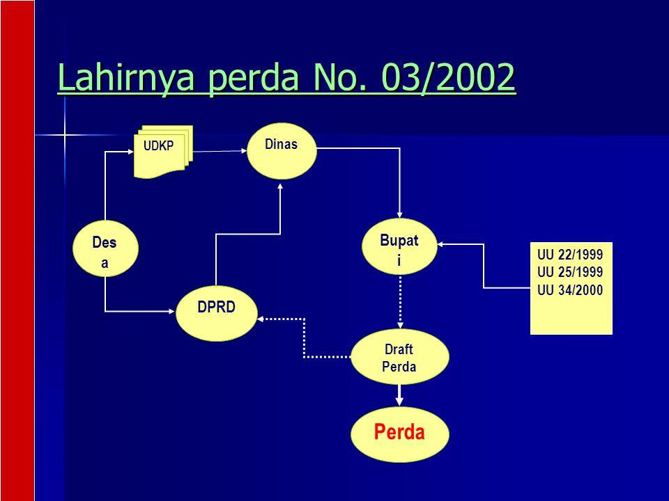 Lahirnya perda No. 03/2002 Des a Dinas Bupat i DPRD Draft Perda UDKP UU 22/1999 UU 25/1999 UU 34/2000 Perda
