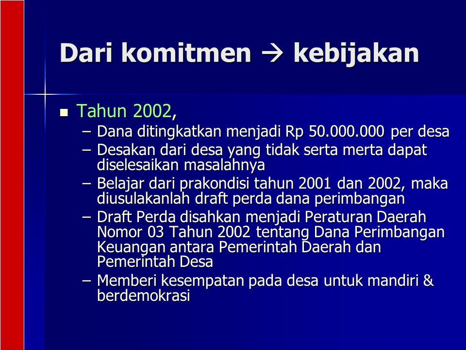 Tahun 2003, Tahun 2003, –Bupati menetapkan 100 juta per desa sebagai besaran pokok (pagu) ditambah dengan indikator –Tambahan dana dari pendapatan pajak daerah seperti PBB, Tambang Galian C dan IMB (Ijin Mendirikan Bangunan) dan Bea Perolehan Hak Atas Tanah dan Bangunan (BPHTB) –Dana Alokasi Umum Desa Rp 10,530,000,000.00 (8,3% dana perimbangan) + perolehan pajak daerah Rp 186,750,836.00 –Minimal Rp 143,589,500.00 ; maksimal Rp 197,221,500.00 –Mulai belajar membangun desa: sarana administrasi seperti kantor desa, sarana penunjang pelayanan, dan alat produksi.