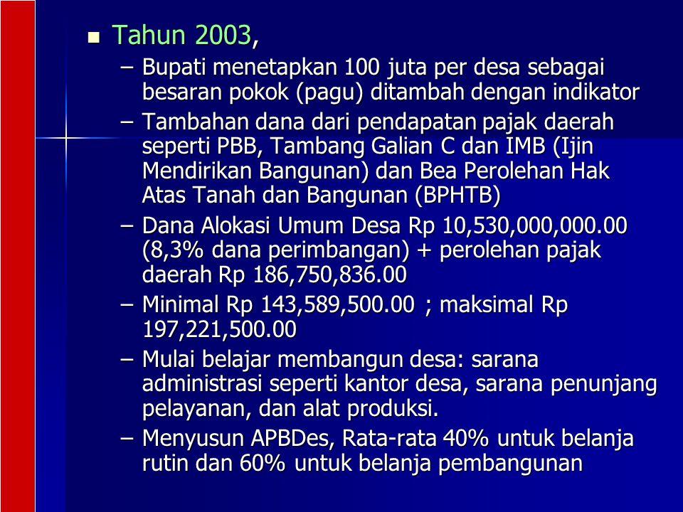 Tahun 2003, Tahun 2003, –Bupati menetapkan 100 juta per desa sebagai besaran pokok (pagu) ditambah dengan indikator –Tambahan dana dari pendapatan paj