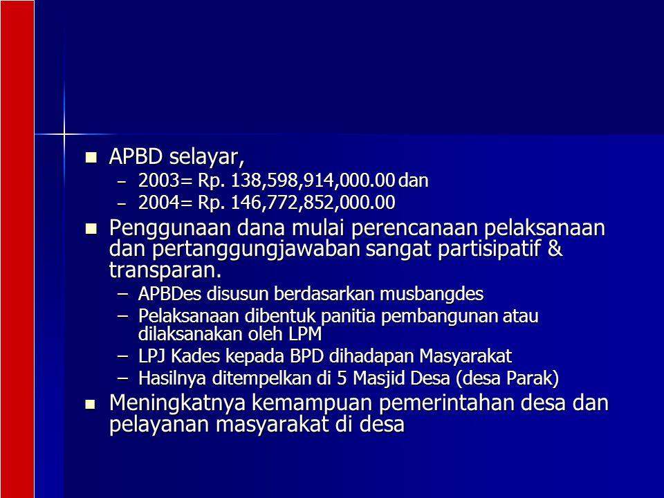 APBD selayar, APBD selayar, – 2003= Rp. 138,598,914,000.00 dan – 2004= Rp. 146,772,852,000.00 Penggunaan dana mulai perencanaan pelaksanaan dan pertan