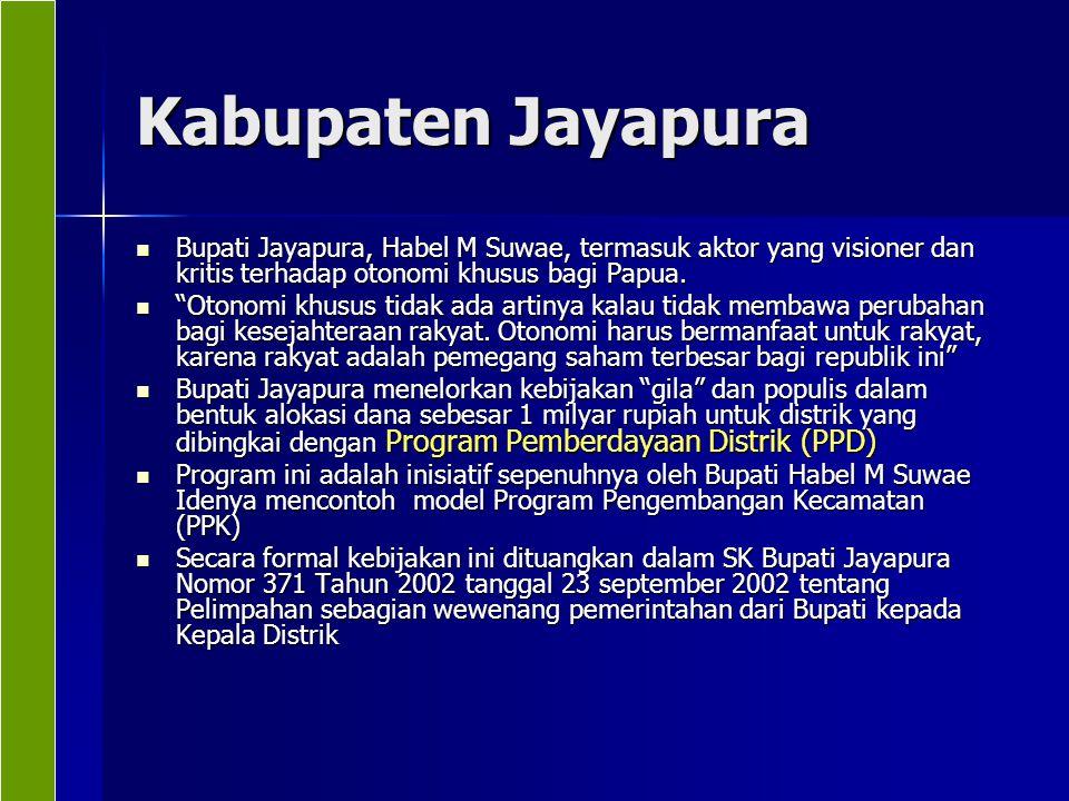 Kabupaten Jayapura Bupati Jayapura, Habel M Suwae, termasuk aktor yang visioner dan kritis terhadap otonomi khusus bagi Papua. Bupati Jayapura, Habel