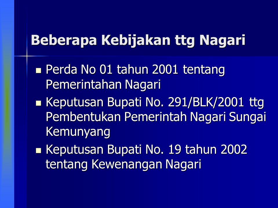Beberapa Kebijakan ttg Nagari Perda No 01 tahun 2001 tentang Pemerintahan Nagari Perda No 01 tahun 2001 tentang Pemerintahan Nagari Keputusan Bupati N