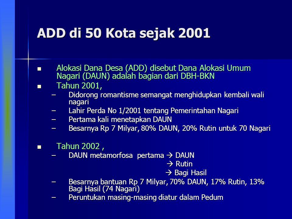 ADD di 50 Kota sejak 2001 Alokasi Dana Desa (ADD) disebut Dana Alokasi Umum Nagari (DAUN) adalah bagian dari DBH-BKN Alokasi Dana Desa (ADD) disebut D