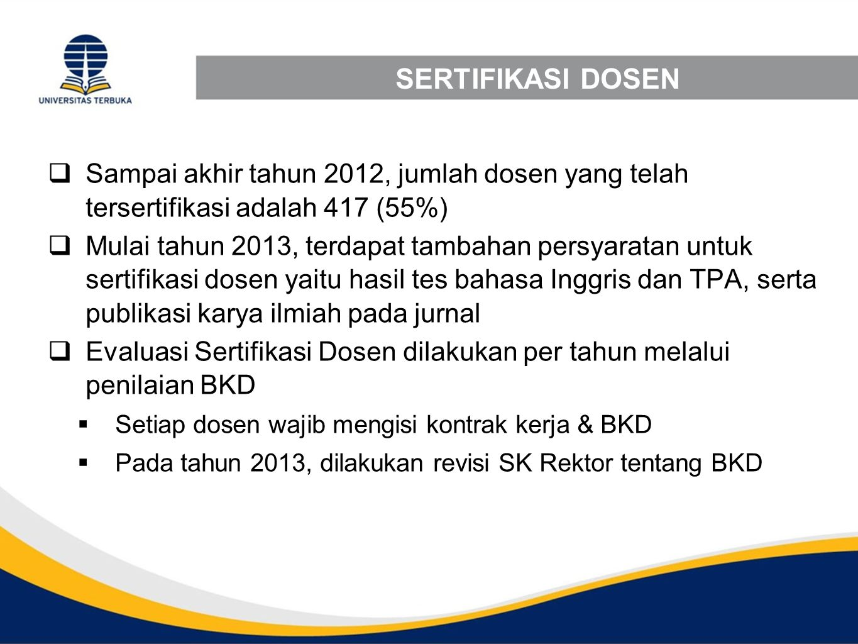 SERTIFIKASI DOSEN  Sampai akhir tahun 2012, jumlah dosen yang telah tersertifikasi adalah 417 (55%)  Mulai tahun 2013, terdapat tambahan persyaratan