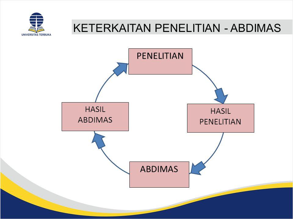 KETERKAITAN PENELITIAN - ABDIMAS ABDIMAS HASIL PENELITIAN HASIL ABDIMAS PENELITIAN