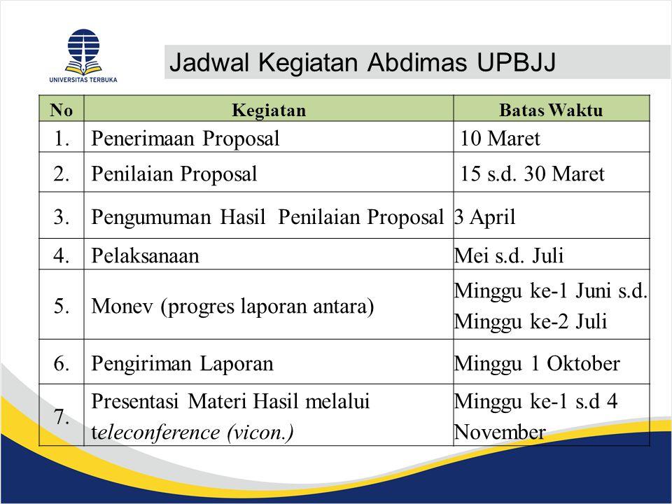 Jadwal Kegiatan Abdimas UPBJJ NoKegiatanBatas Waktu 1.Penerimaan Proposal 10 Maret 2.Penilaian Proposal 15 s.d.