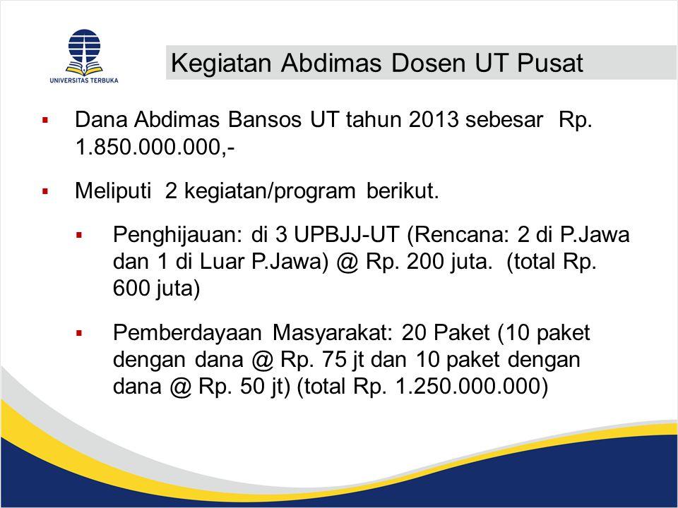 Kegiatan Abdimas Dosen UT Pusat  Dana Abdimas Bansos UT tahun 2013 sebesar Rp.