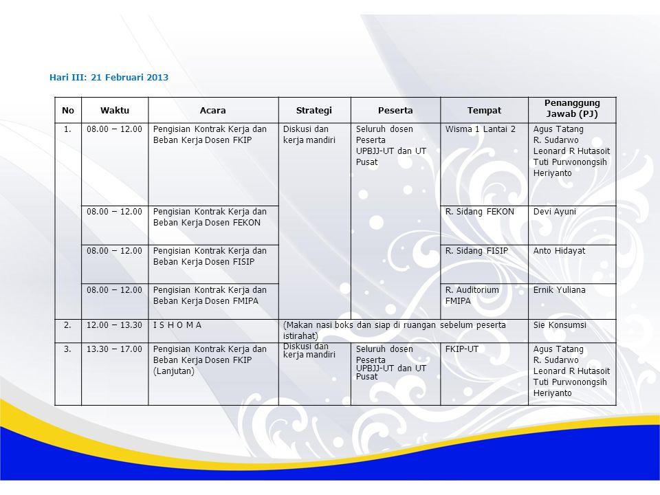 Hari III: 21 Februari 2013 NoWaktu Acara StrategiPesertaTempat Penanggung Jawab (PJ) 1.08.00 – 12.00Pengisian Kontrak Kerja dan Beban Kerja Dosen FKIP Diskusi dan kerja mandiri Seluruh dosen Peserta UPBJJ-UT dan UT Pusat Wisma 1 Lantai 2Agus Tatang R.
