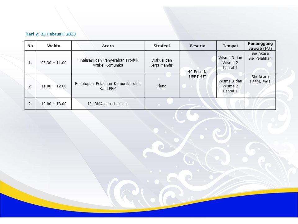 NoWaktuAcaraStrategiPesertaTempat Penanggung Jawab (PJ) 1.08.30 – 11.00 Finalisasi dan Penyerahan Produk Artikel Komunika Diskusi dan Kerja Mandiri 40 Peserta UPBJJ-UT Wisma 3 dan Wisma 2 Lantai 1 Sie Acara Sie Pelatihan 2.11.00 – 12.00 Penutupan Pelatihan Komunika oleh Ka.