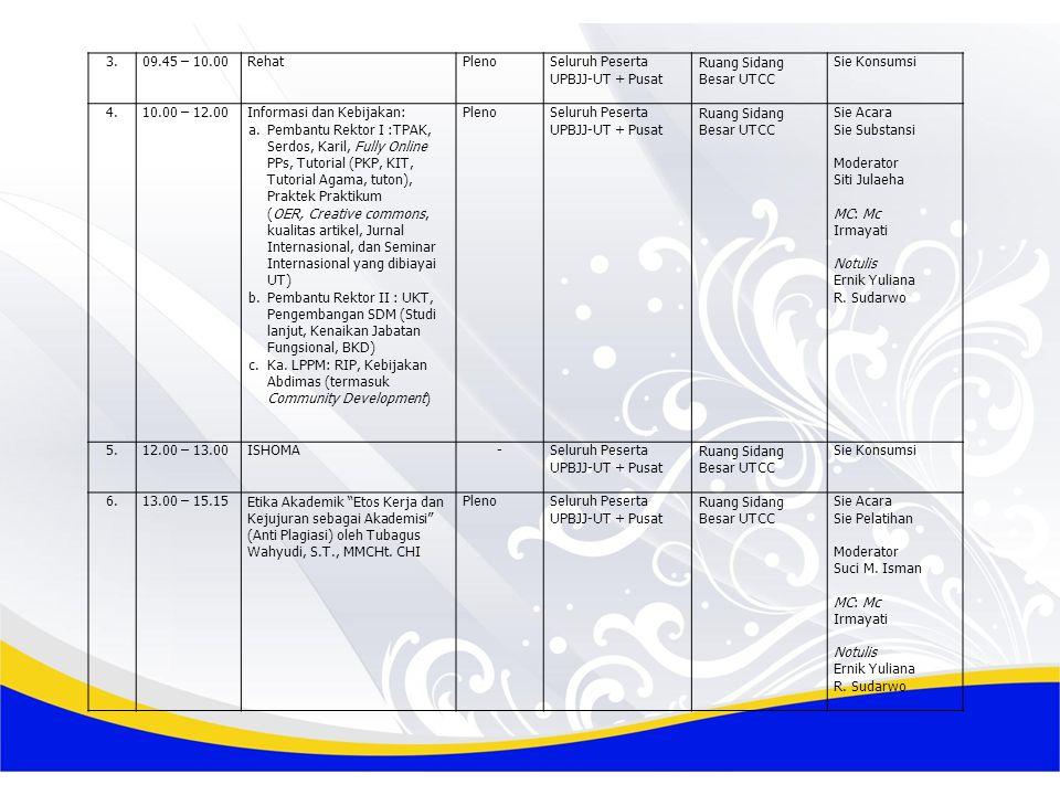 3.09.45 – 10.00RehatPlenoSeluruh Peserta UPBJJ-UT + Pusat Ruang Sidang Besar UTCC Sie Konsumsi 4.10.00 – 12.00Informasi dan Kebijakan: a.Pembantu Rektor I :TPAK, Serdos, Karil, Fully Online PPs, Tutorial (PKP, KIT, Tutorial Agama, tuton), Praktek Praktikum (OER, Creative commons, kualitas artikel, Jurnal Internasional, dan Seminar Internasional yang dibiayai UT) b.Pembantu Rektor II : UKT, Pengembangan SDM (Studi lanjut, Kenaikan Jabatan Fungsional, BKD) c.Ka.