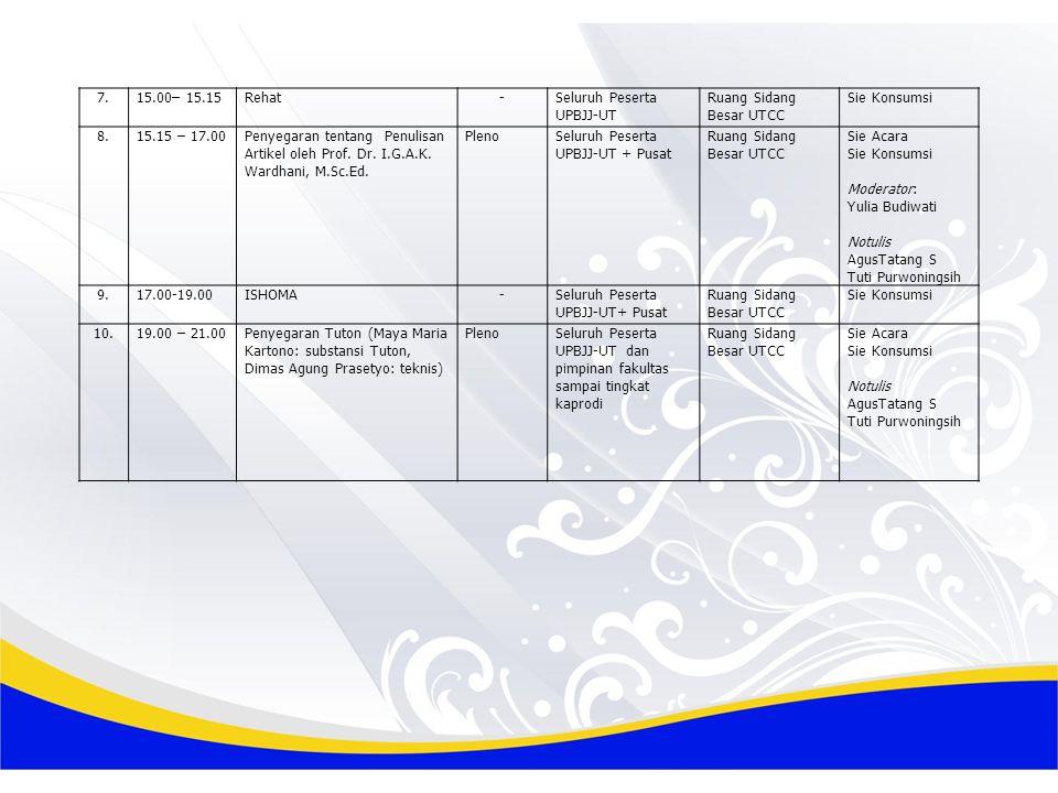 7.15.00– 15.15Rehat-Seluruh Peserta UPBJJ-UT Ruang Sidang Besar UTCC Sie Konsumsi 8.15.15 – 17.00Penyegaran tentang Penulisan Artikel oleh Prof.