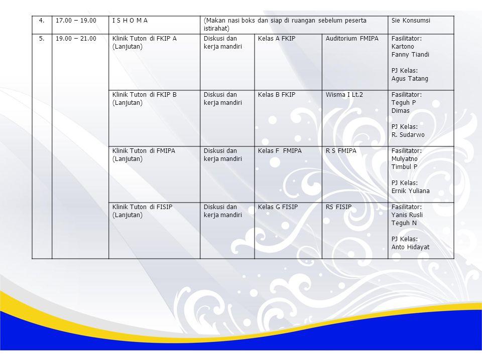4.17.00 – 19.00I S H O M A(Makan nasi boks dan siap di ruangan sebelum peserta istirahat) Sie Konsumsi 5.19.00 – 21.00Klinik Tuton di FKIP A (Lanjutan) Diskusi dan kerja mandiri Kelas A FKIPAuditorium FMIPAFasilitator: Kartono Fanny Tiandi PJ Kelas: Agus Tatang Klinik Tuton di FKIP B (Lanjutan) Diskusi dan kerja mandiri Kelas B FKIPWisma I Lt.2Fasilitator: Teguh P Dimas PJ Kelas: R.