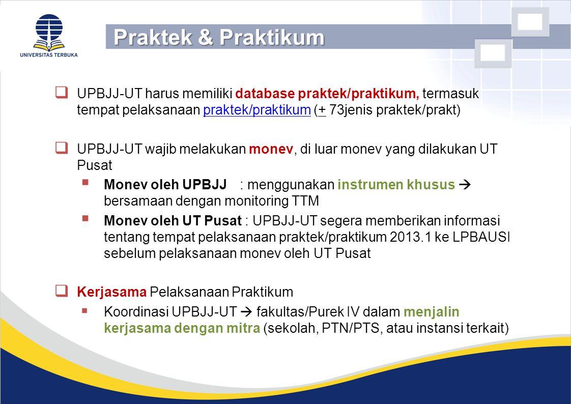 UPBJJ-UT harus memiliki database praktek/praktikum, termasuk tempat pelaksanaan praktek/praktikum (+ 73jenis praktek/prakt)praktek/praktikum  UPBJJ