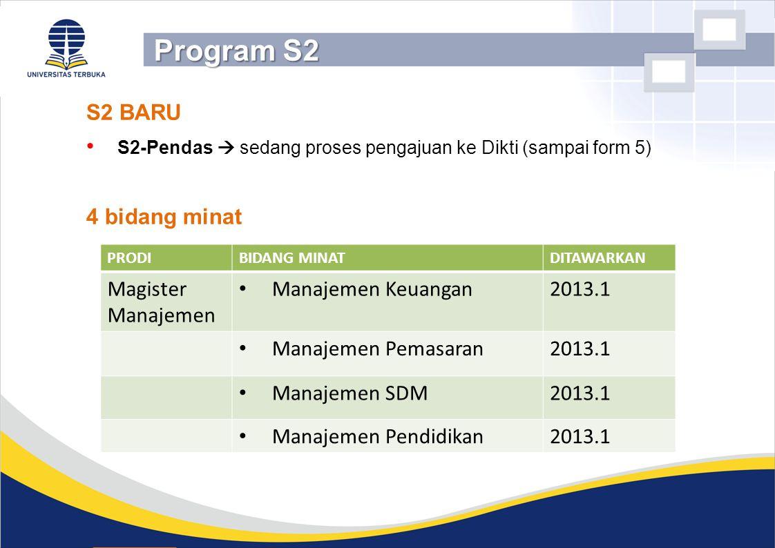 S2 BARU S2-Pendas  sedang proses pengajuan ke Dikti (sampai form 5) 4 bidang minat PRODIBIDANG MINATDITAWARKAN Magister Manajemen Manajemen Keuangan2